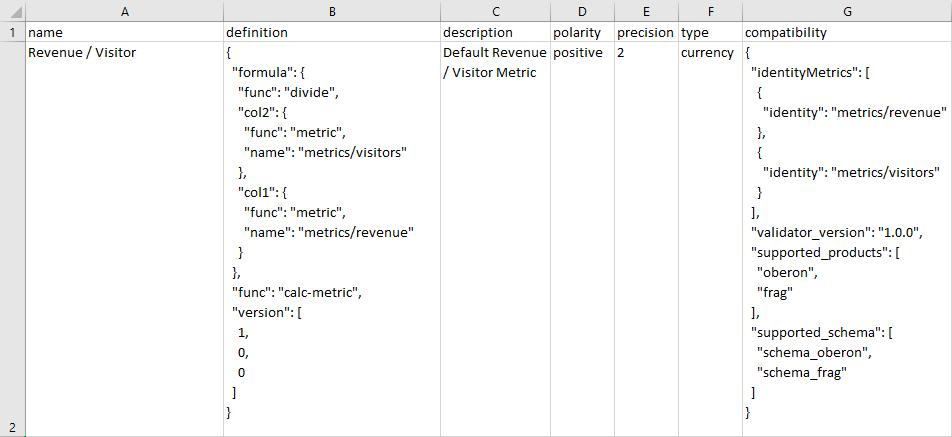 Calculated Metrics Sample Csv Export
